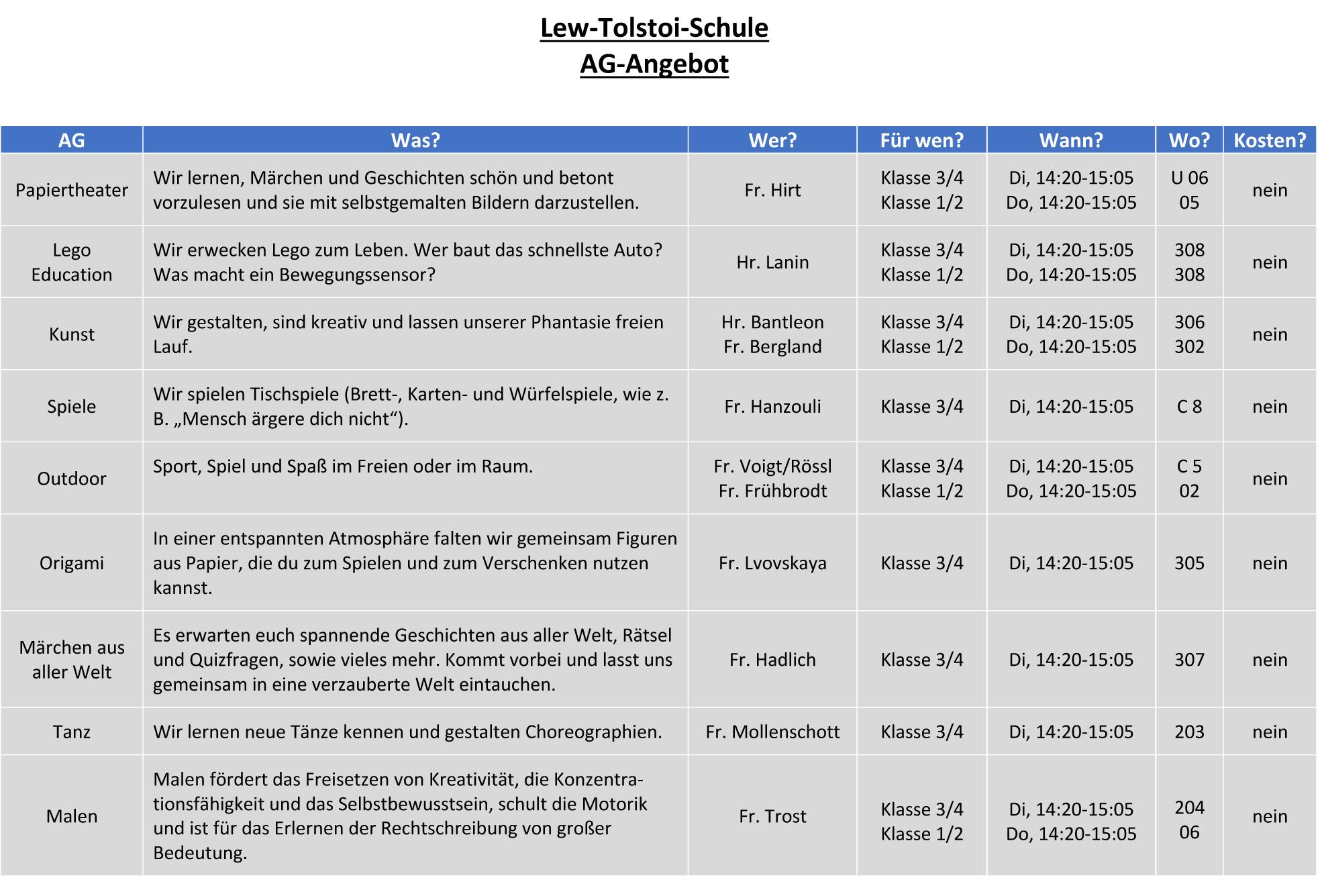 LTS Angebote - Arbeitsgemeinschaften